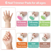 Nails Trimmer for Newbords, Toddler