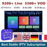 IPTV Services