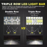 20inch Tri Row 420W LED Work Light Bar Flood