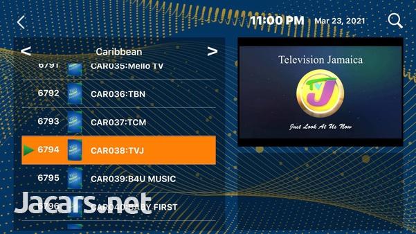 IPTV Services-15